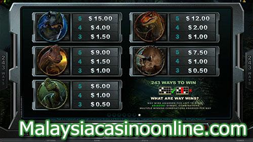 侏罗纪公园老虎机 (Jurassic Park Slot) Paytable