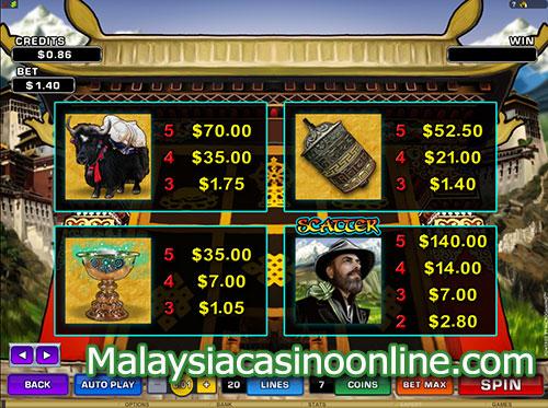 天堂圣地老虎机 (Paradise Found Slot) Paytable