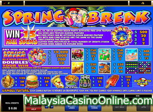 狂热春假老虎机 (Spring Break Slot) Paytable
