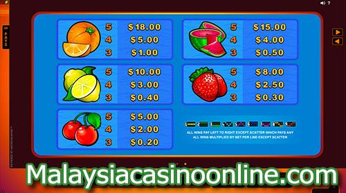 太阳征程老虎机 (SunTide Slot) - Paytable