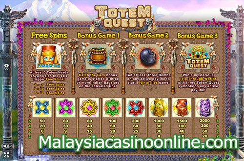 图腾探秘老虎机 (Totem Quest Slot) Paytable
