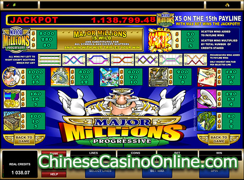 百万麻将5轴累积奖池老虎机 (Major Millions Progressive Jackpot Slot) - Paytable